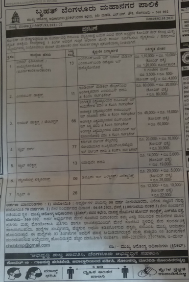 Ayush Doctors-BDS Doctors-MBBS Doctors-Staff-Nurse-Lab-Technician-Posts-Advt-Details-BBMP