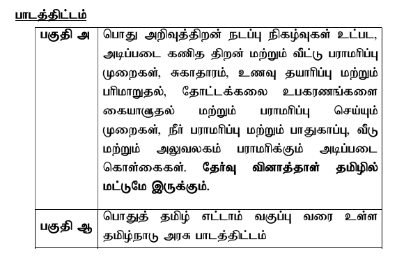 TN District Courts Exam Syllabus for Office Assistant, Night Watchman, Masalchi, Sweeper, Sanitary Worker Posts